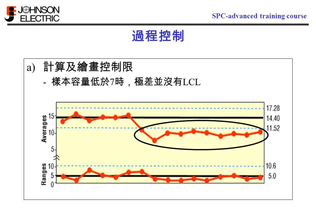 SPC-advanced training course 過程控制 a) 計算及繪畫控制限 - 樣本容量低於 7 時,極差並沒有 LCL