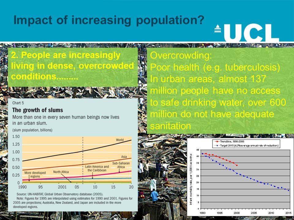 Impact of increasing population. 2.