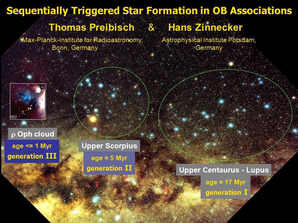 Sequentially Triggered Star Formation in OB Associations Thomas Preibisch & Hans Zinnecker Max-Planck-Institute for Radioastronomy, Bonn, Germany Astrophysical Institute Potsdam, Germany Upper Scorpius Upper Centaurus - Lupus  Oph cloud age = 17 Myr generation I age = 5 Myr generation II age <= 1 Myr generation III ISO