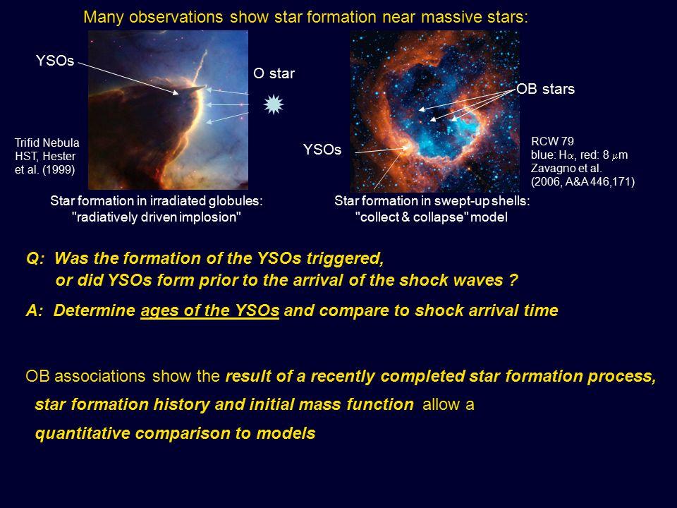 Cep OB 2 association: HD 206267 (O6) IC 1396 (4 Myr) class 0 / class I protostars NGC 7160 (10 Myr) IRAS 12  m 11 Spitzer 3.6+4.5  m, 5.8+8  m, 24  m Reach et al (2004, ApJS 154, 385) <1 Myr VDB 142 13 pc Sicilia-Aguilar et al (2004, AJ 128, 805; 2005 AJ 130, 188) Reach et al (2004, ApJS 154, 385) VDB 142: Radiation-driven implosion of globule (no supernova triggering!) The globule will form a small stellar group, but no OB subgroup!