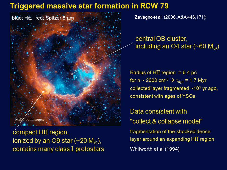 Triggered massive star formation in RCW 79 Zavagno et al. (2006, A&A 446,171): blue: H , red: Spitzer 8  m Data consistent with