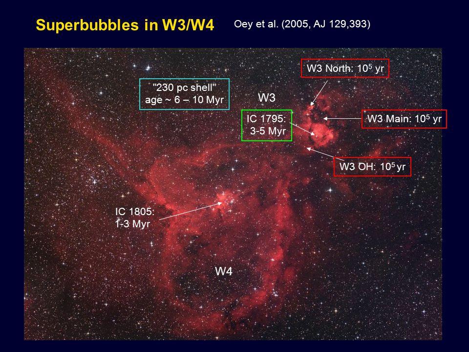 Superbubbles in W3/W4 Oey et al. (2005, AJ 129,393) IC 1805: 1-3 Myr W4 W3