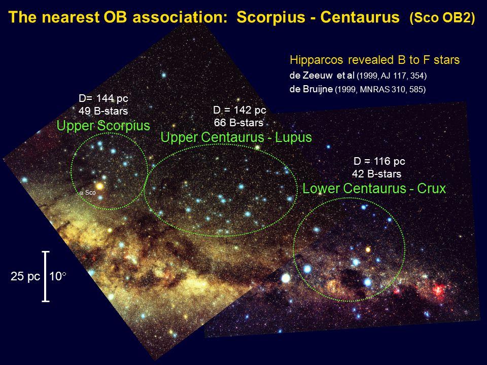  = 5 Myr Upper Scorpius  = 17 Myr Upper Centaurus - Lupus   = 16 Myr Lower Centaurus - Crux 10  The nearest OB association: Scorpius - Centaurus (Sco OB2) 25 pc  Sco Ages of the massive stars from MS turnoff What about the low-mass stars .