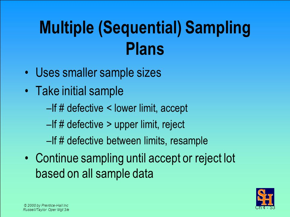 Ch 4 - 52 © 2000 by Prentice-Hall Inc Russell/Taylor Oper Mgt 3/e Double Sampling Plans Take small initial sample –If # defective < lower limit, accept –If # defective > upper limit, reject –If # defective between limits, take second sample Accept or reject based on 2 samples Less costly than single-sampling plans