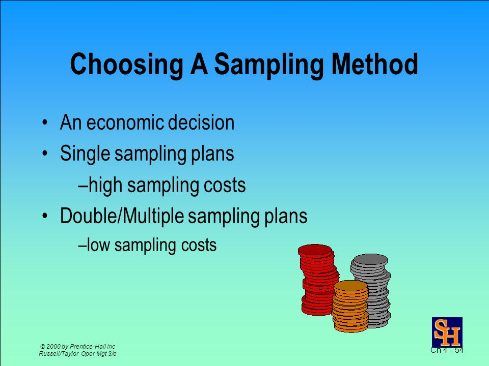 Ch 4 - 53 © 2000 by Prentice-Hall Inc Russell/Taylor Oper Mgt 3/e Multiple (Sequential) Sampling Plans Uses smaller sample sizes Take initial sample –If # defective < lower limit, accept –If # defective > upper limit, reject –If # defective between limits, resample Continue sampling until accept or reject lot based on all sample data