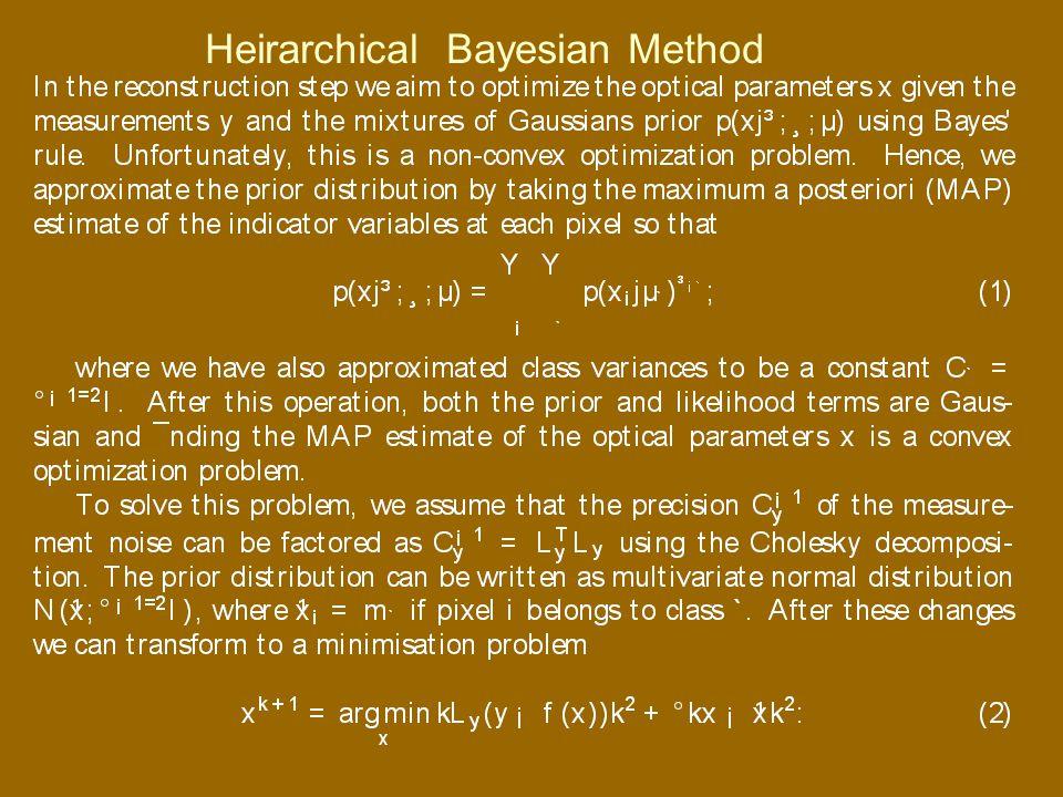 Heirarchical Bayesian Method