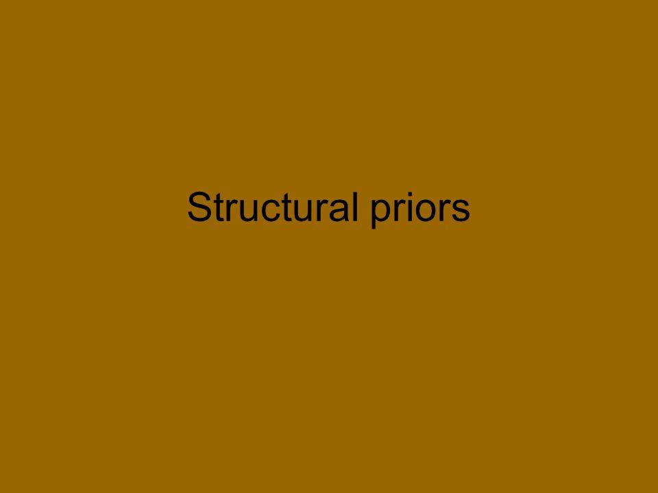 Choice of Prior Consider where and D a symmetric tensor By variation where Lagged_Diffusivity Gauss-Newton Method