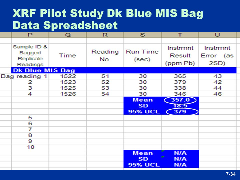XRF Pilot Study Dk Blue MIS Bag Data Spreadsheet 7-34