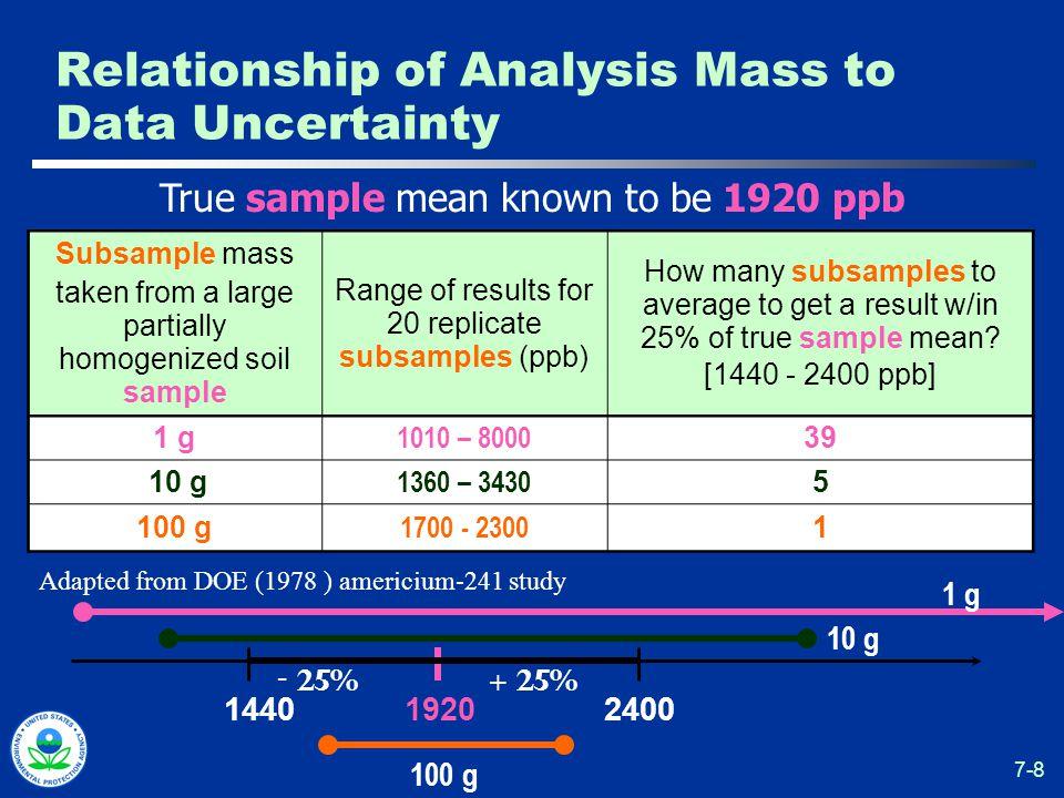 XRF Pilot Study Black MIS Bag Data Spreadsheet 7-39