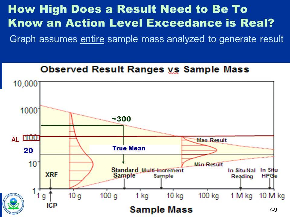 XRF Pilot Study Dk Grn MIS Bag Data Spreadsheet 7-40