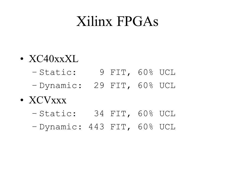Xilinx FPGAs XC40xxXL –Static: 9 FIT, 60% UCL –Dynamic: 29 FIT, 60% UCL XCVxxx –Static: 34 FIT, 60% UCL –Dynamic: 443 FIT, 60% UCL