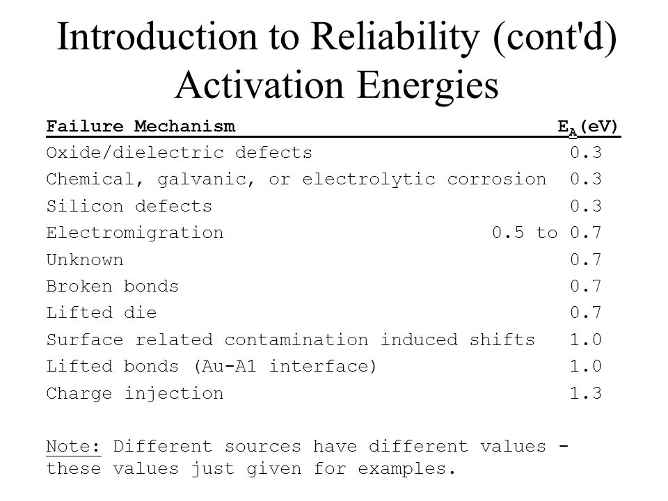 Introduction to Reliability (cont d) Activation Energies Failure Mechanism E A (eV) Oxide/dielectric defects 0.3 Chemical, galvanic, or electrolytic corrosion 0.3 Silicon defects 0.3 Electromigration 0.5 to 0.7 Unknown 0.7 Broken bonds 0.7 Lifted die 0.7 Surface related contamination induced shifts 1.0 Lifted bonds (Au-A1 interface) 1.0 Charge injection 1.3 Note: Different sources have different values - these values just given for examples.