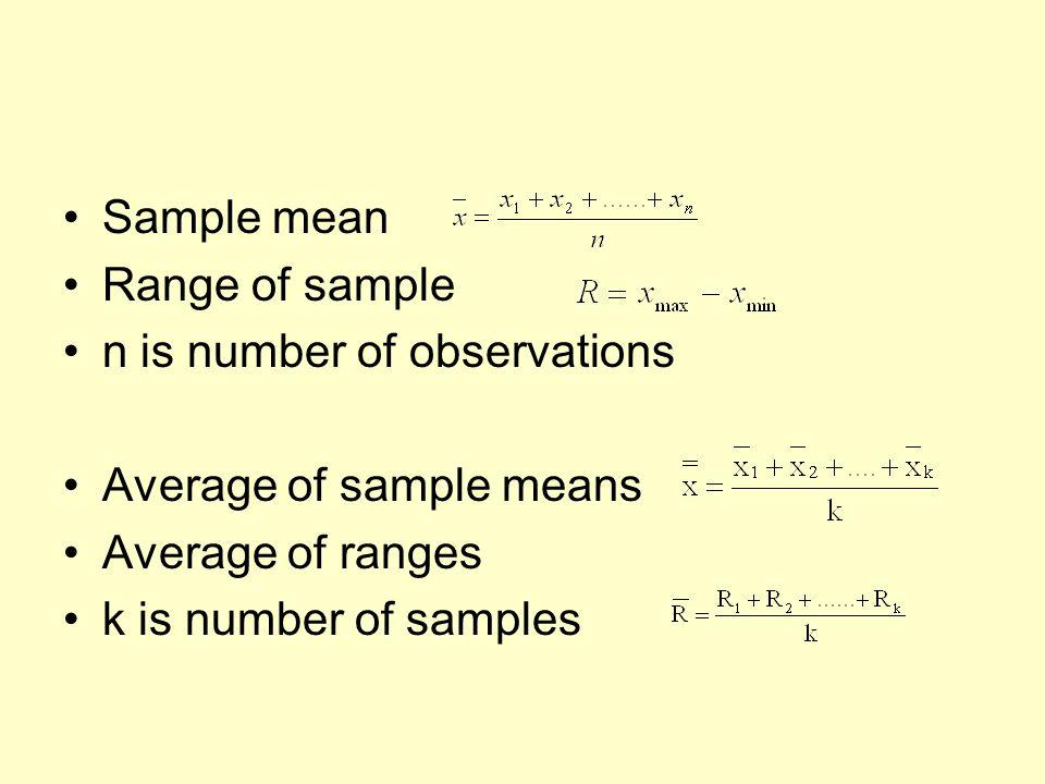 Sample mean Range of sample n is number of observations Average of sample means Average of ranges k is number of samples