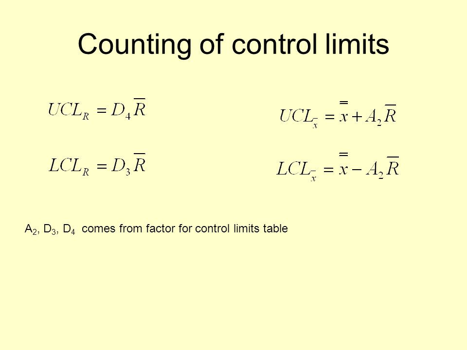 Counting of control limits A 2, D 3, D 4 comes from factor for control limits table