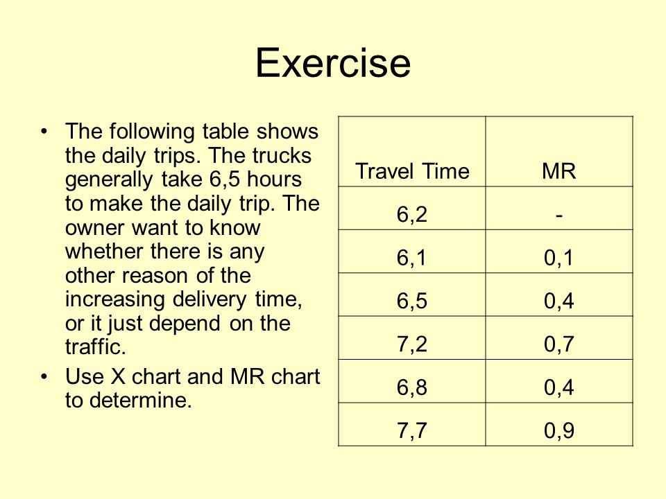 Exercise The following table shows the daily trips.