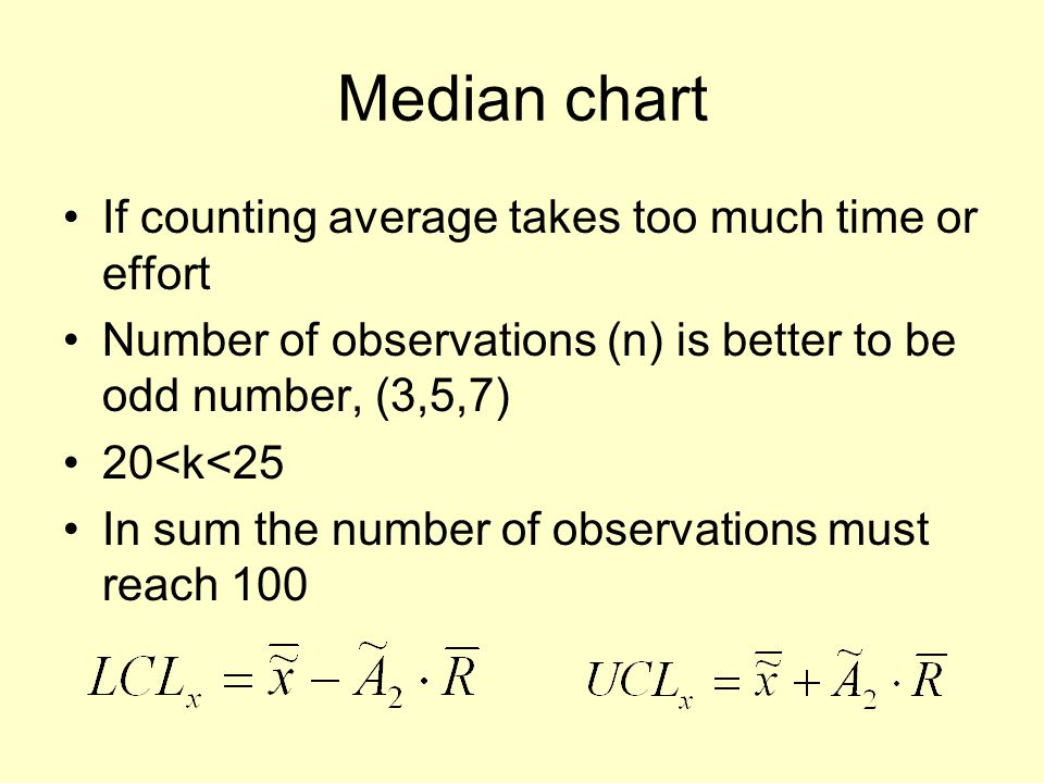 Median chart If counting average takes too much time or effort Number of observations (n) is better to be odd number, (3,5,7) 20<k<25 In sum the number of observations must reach 100