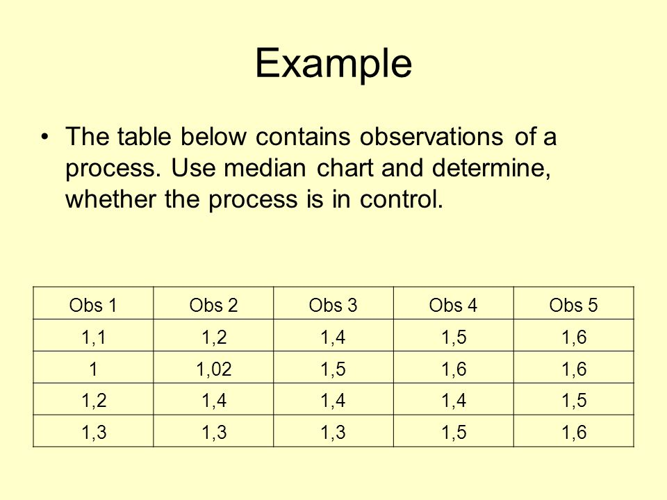 Example The table below contains observations of a process.