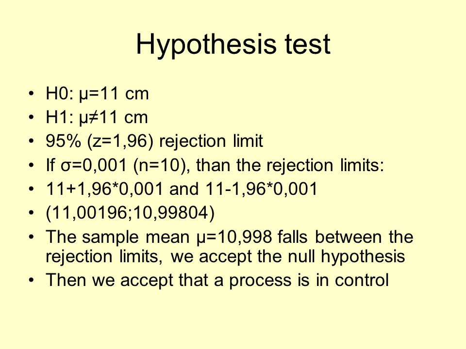 Hypothesis test H0: μ=11 cm H1: μ≠11 cm 95% (z=1,96) rejection limit If σ=0,001 (n=10), than the rejection limits: 11+1,96*0,001 and 11-1,96*0,001 (11,00196;10,99804) The sample mean μ=10,998 falls between the rejection limits, we accept the null hypothesis Then we accept that a process is in control