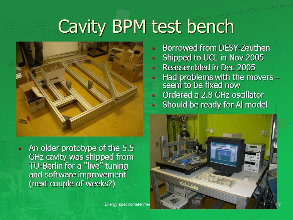 Energy spectrometer meeting, JINR, May 200610 Plans  Al model – ready end June/beg July  Tests @RHUL (VNA) - .