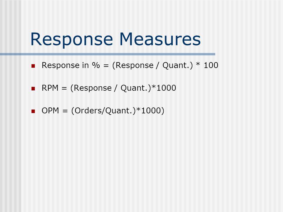 Response Measures Response in % = (Response / Quant.) * 100 RPM = (Response / Quant.)*1000 OPM = (Orders/Quant.)*1000)