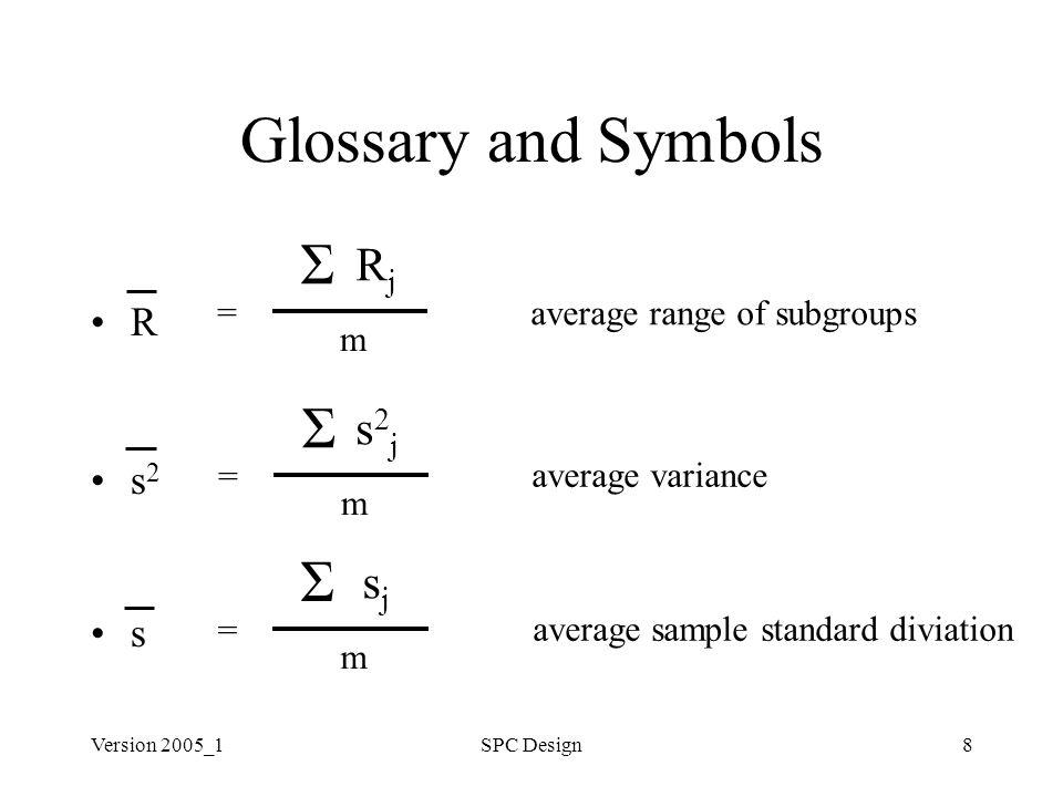 Version 2005_1SPC Design8 Glossary and Symbols R s 2 s = RjRj m = s2js2j m = sjsj m average range of subgroups average variance average sample standar