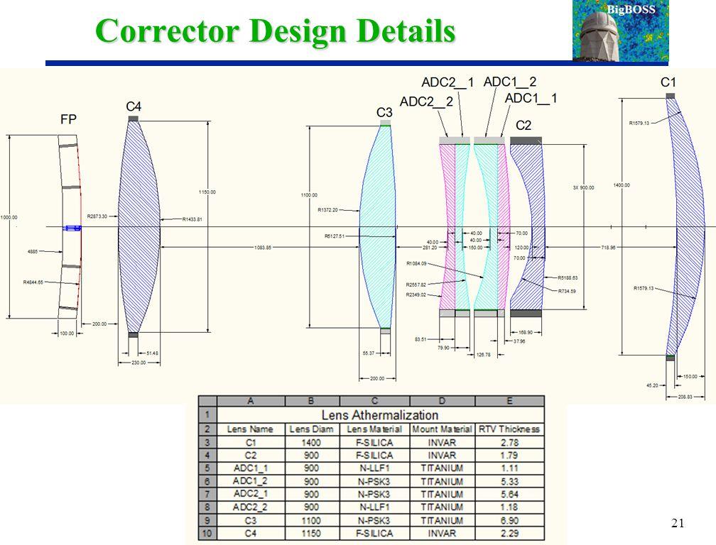 Corrector Design Details 21