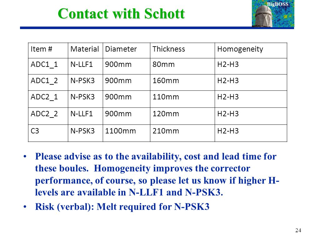 Contact with Schott Please advise as to the availability, cost and lead time for these boules.
