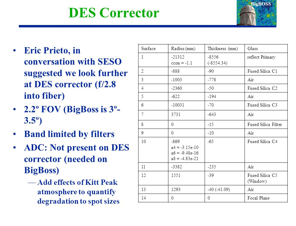 DES Corrector Eric Prieto, in conversation with SESO suggested we look further at DES corrector (f/2.8 into fiber) 2.2º FOV (BigBoss is 3º- 3.5º) Band limited by filters ADC: Not present on DES corrector (needed on BigBoss) —Add effects of Kitt Peak atmosphere to quantify degradation to spot sizes SurfaceRadius (mm)Thickness (mm)Glass 1-21312 ccon = -1.1 -8556 (-8554.34) reflect Primary 2-888 -90 Fused Silica C1 3-1003 -778 Air 4-2360 -50 Fused Silica C2 5-622 -194 Air 6-10031 -70 Fused Silica C3 73731 -643 Air 80-15Fused Silica Filter 90-10Air 10-869 a4 = -3.15e-10 a6 = -9.48e-16 a8 = -4.83e-21 -65Fused Silica C4 11-3382 -235 Air 121551 -39 Fused Silica C5 (Window) 131293 -40 (-41.09)Air 1400Focal Plane