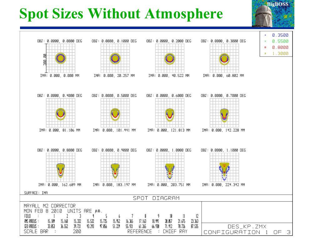 DES Corrector Spot Sizes With Kitt Peak Atmosphere