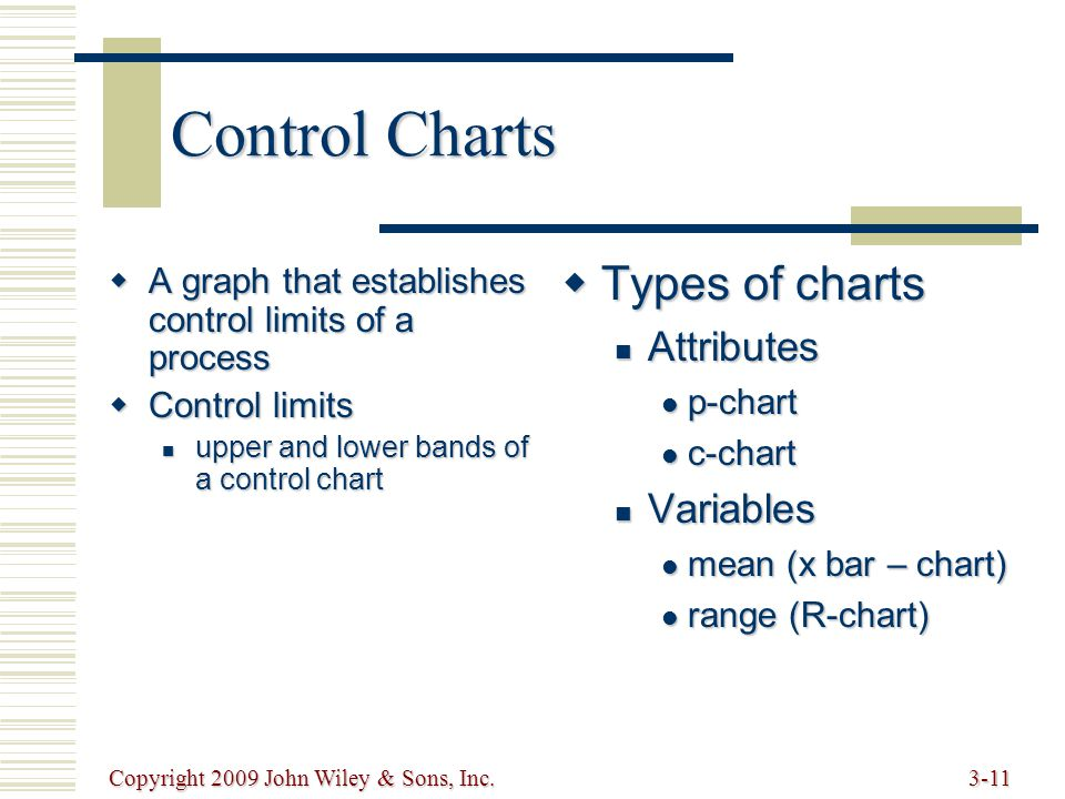 Copyright 2009 John Wiley & Sons, Inc.3-11 Control Charts  A graph that establishes control limits of a process  Control limits upper and lower bands of a control chart upper and lower bands of a control chart  Types of charts Attributes Attributes p-chart p-chart c-chart c-chart Variables Variables mean (x bar – chart) mean (x bar – chart) range (R-chart) range (R-chart)