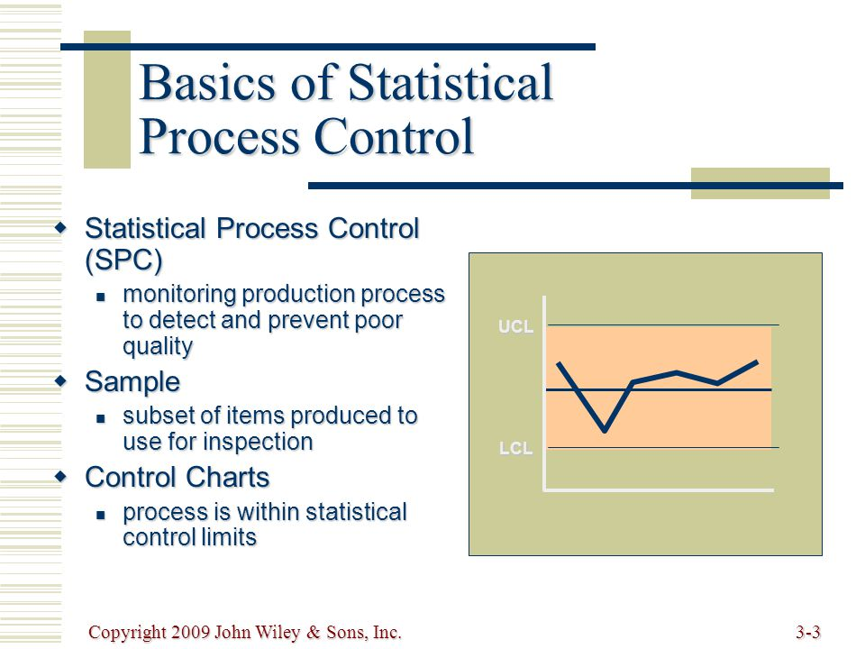 Copyright 2009 John Wiley & Sons, Inc.3-14 A Process Is in Control If … 1.… no sample points outside limits 2.… most points near process average 3.… about equal number of points above and below centerline 4.… points appear randomly distributed