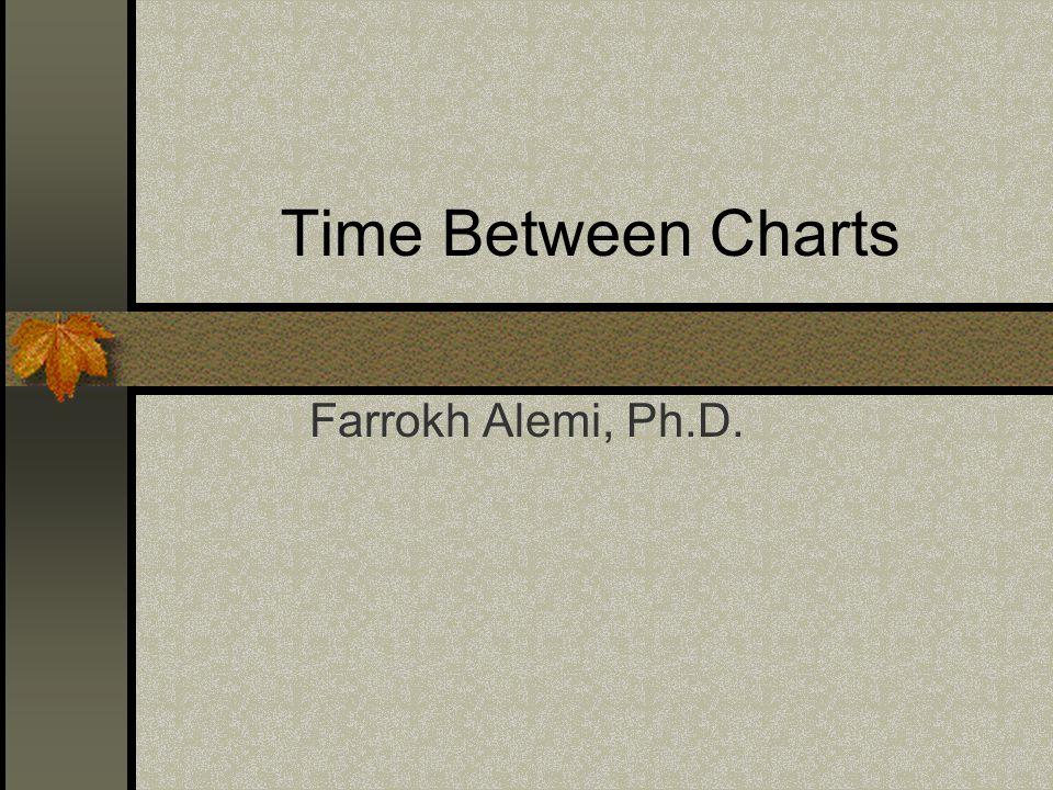 Time Between Charts Farrokh Alemi, Ph.D.