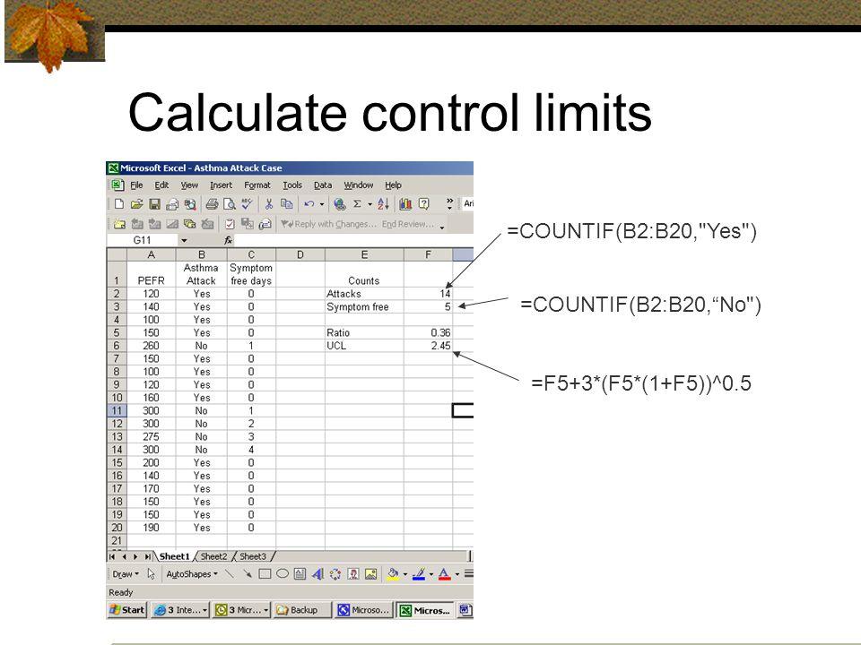 Calculate control limits =COUNTIF(B2:B20, Yes ) =COUNTIF(B2:B20, No ) =F5+3*(F5*(1+F5))^0.5