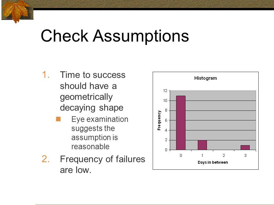 Check Assumptions 1.