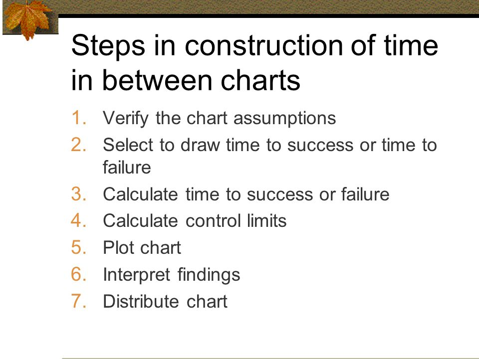 Steps in construction of time in between charts 1.