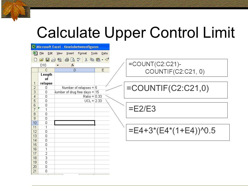 Calculate Upper Control Limit =COUNT(C2:C21)- COUNTIF(C2:C21, 0) =COUNTIF(C2:C21,0) =E2/E3 =E4+3*(E4*(1+E4))^0.5