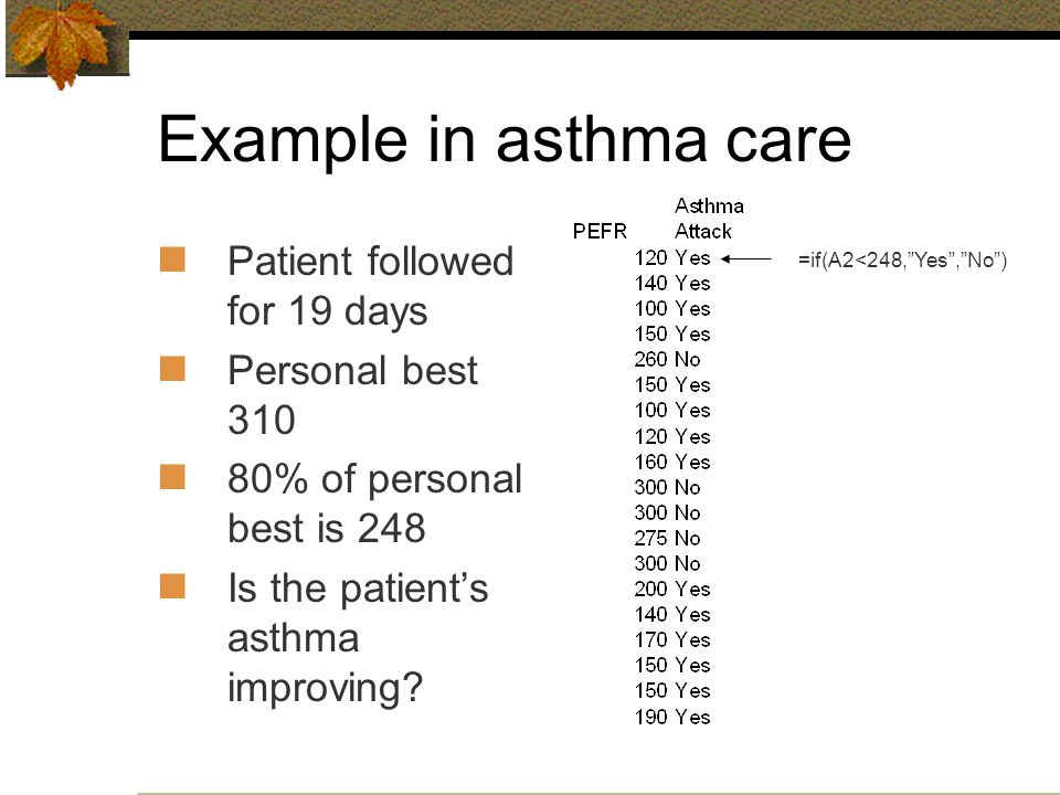 Example in asthma care Patient followed for 19 days Personal best 310 80% of personal best is 248 Is the patient's asthma improving.