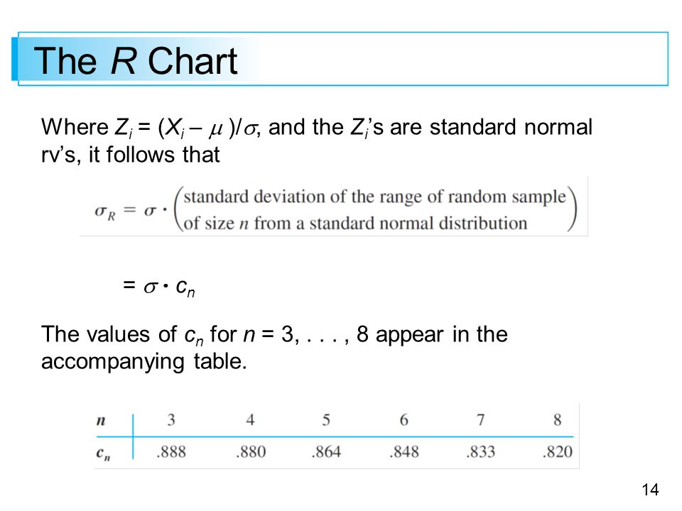 14 The R Chart Where Z i = (X i –  )/ , and the Z i 's are standard normal rv's, it follows that =   c n The values of c n for n = 3,..., 8 appear