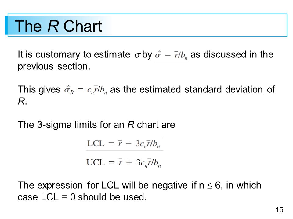15 The R Chart It is customary to estimate  by as discussed in the previous section. This gives as the estimated standard deviation of R. The 3-sigma