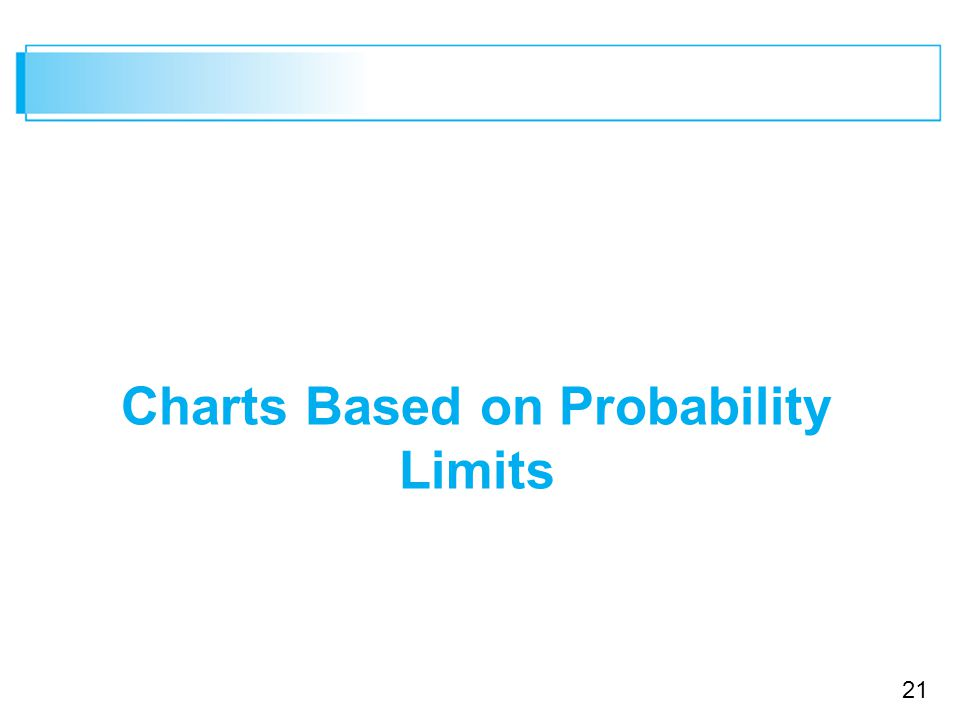 21 Charts Based on Probability Limits