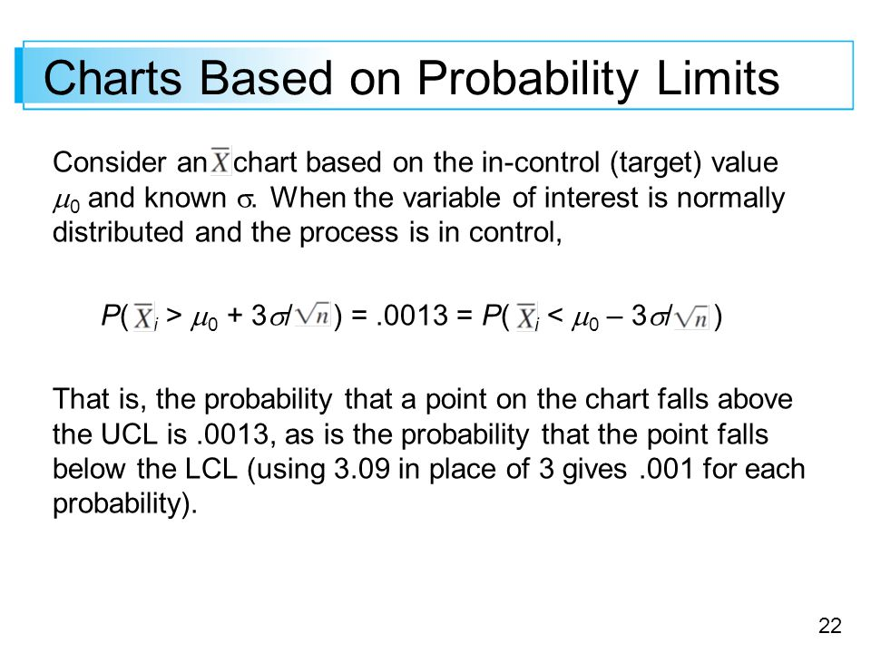 22 Charts Based on Probability Limits Consider an chart based on the in-control (target) value  0 and known .