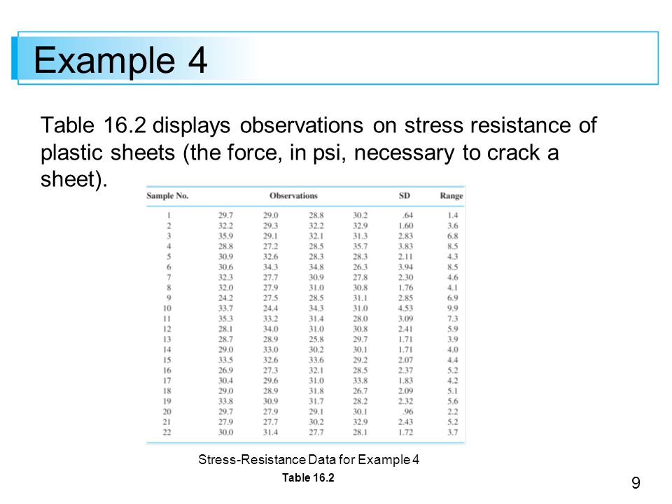 9 Example 4 Table 16.2 displays observations on stress resistance of plastic sheets (the force, in psi, necessary to crack a sheet).