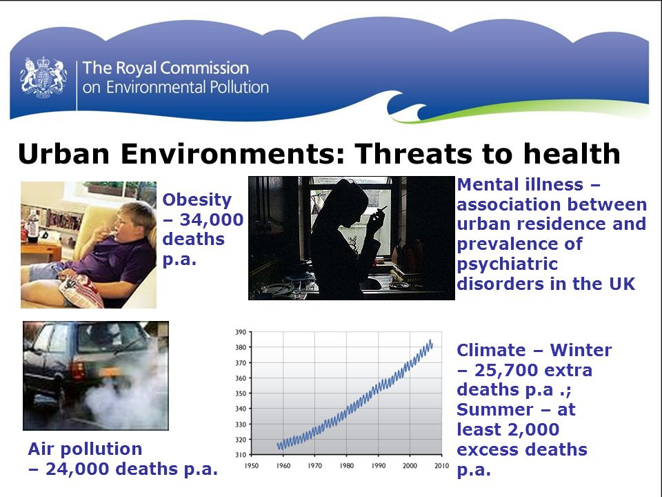 Urban Environments: Threats to health Obesity – 34,000 deaths p.a.
