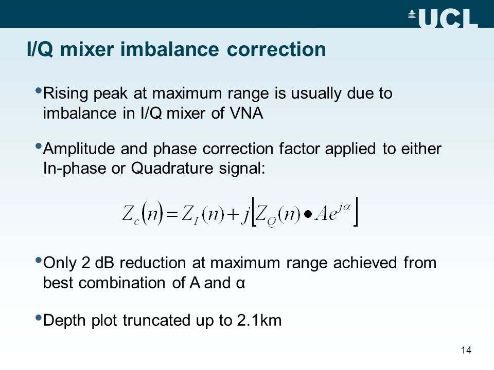 Rising peak at maximum range is usually due to imbalance in I/Q mixer of VNA Amplitude and phase correction factor applied to either In-phase or Quadrature signal: Only 2 dB reduction at maximum range achieved from best combination of A and α Depth plot truncated up to 2.1km 14 I/Q mixer imbalance correction