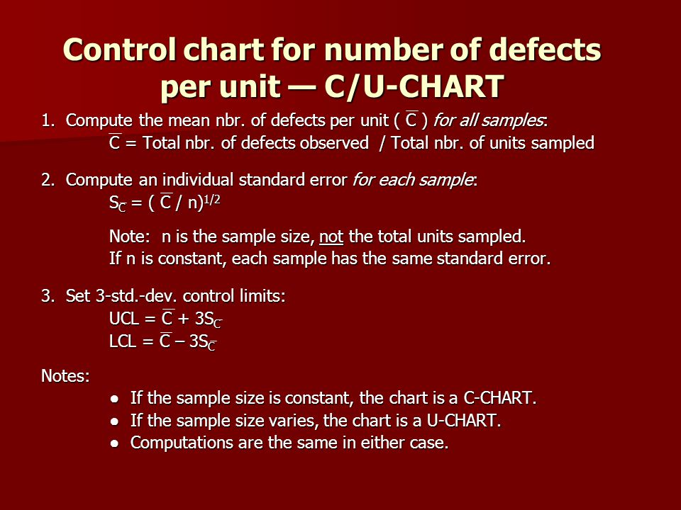 Control chart for number of defects per unit — C/U-CHART 1.