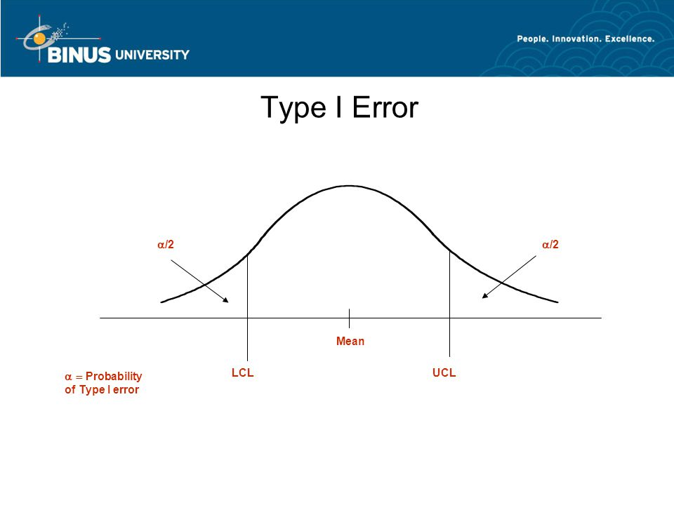 10-17 Type I and Type II Errors In controlOut of control In controlNo ErrorType I error (producers risk) Out of control Type II Error (consumers risk) No error