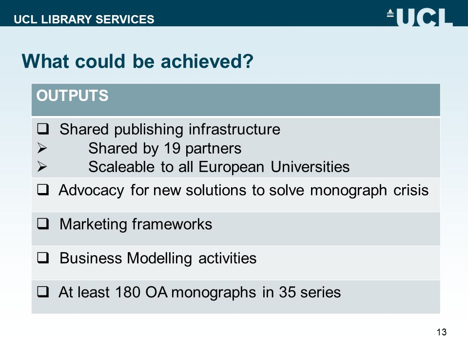 UCL LIBRARY SERVICES What could be achieved? 13 OUTPUTS  Shared publishing infrastructure  Shared by 19 partners  Scaleable to all European Univers