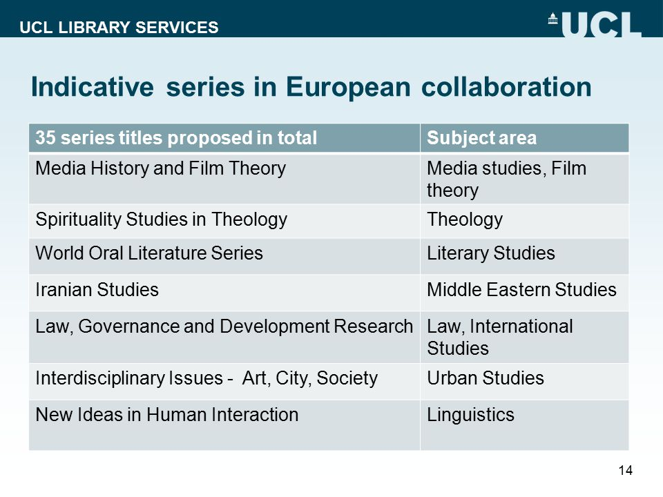 UCL LIBRARY SERVICES Indicative series in European collaboration 35 series titles proposed in totalSubject area Media History and Film TheoryMedia studies, Film theory Spirituality Studies in TheologyTheology World Oral Literature SeriesLiterary Studies Iranian StudiesMiddle Eastern Studies Law, Governance and Development ResearchLaw, International Studies Interdisciplinary Issues - Art, City, SocietyUrban Studies New Ideas in Human InteractionLinguistics 14