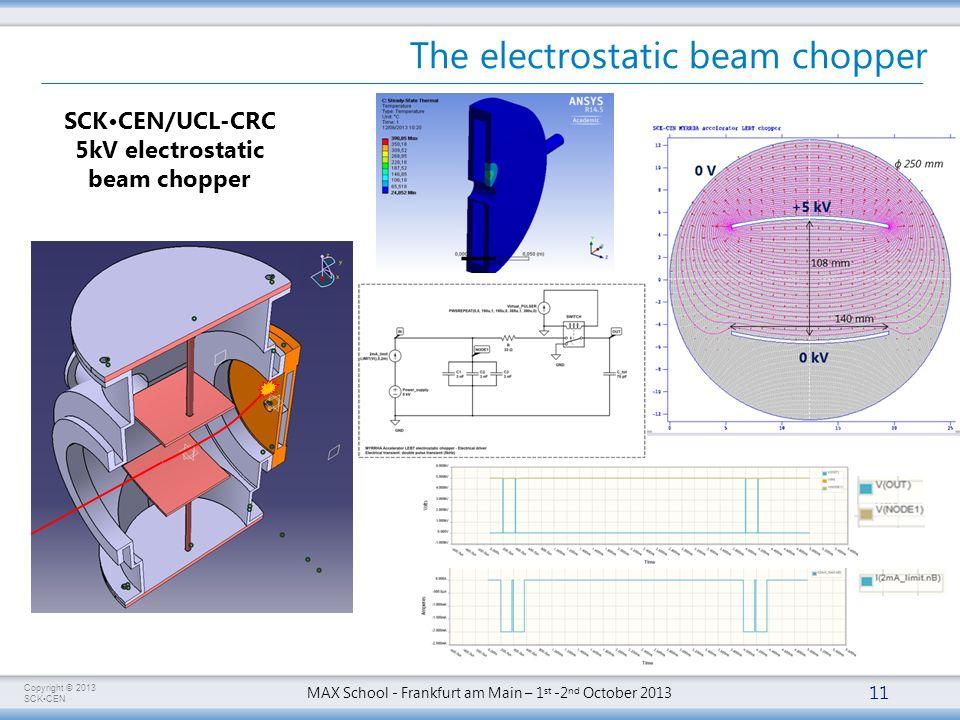 Copyright © 2013 SCKCEN MAX School - Frankfurt am Main – 1 st -2 nd October 2013 The electrostatic beam chopper 11 SCKCEN/UCL-CRC 5kV electrostatic beam chopper