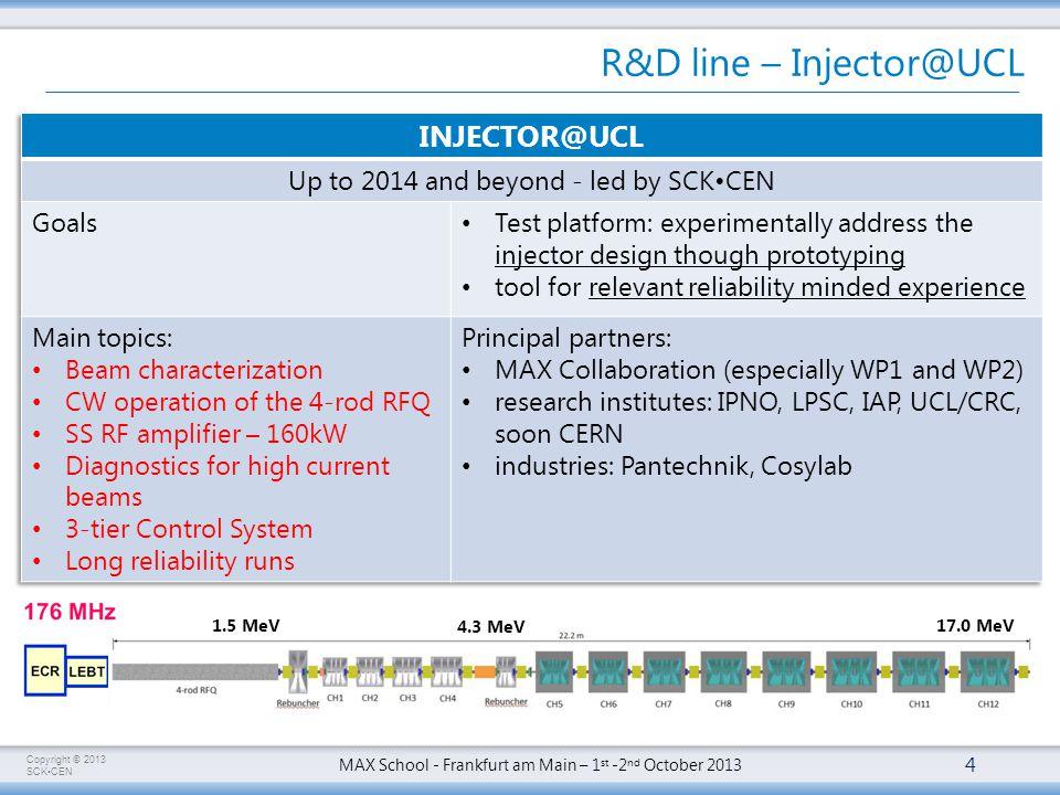 Copyright © 2013 SCKCEN MAX School - Frankfurt am Main – 1 st -2 nd October 2013 R&D line – Injector@UCL 4 1.5 MeV 4.3 MeV 17.0 MeV